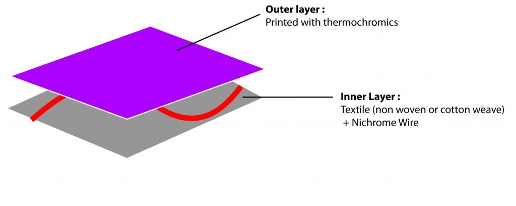 diagram_NichromeWire