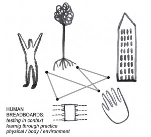 humanbread_small