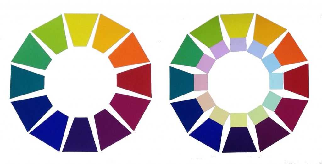 Colour wheel 2