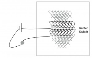 diagram stroke knit