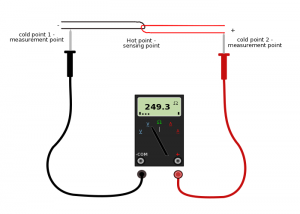 digital_multimeter_with_leads_temperature-sensor
