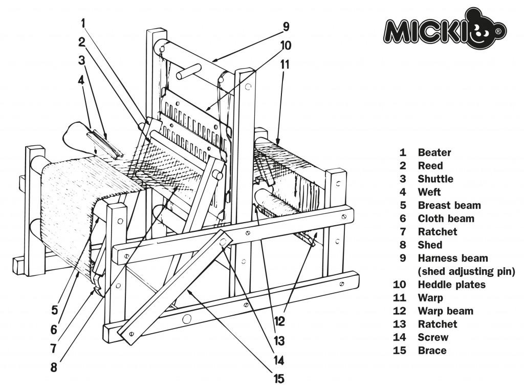 mickitableloom